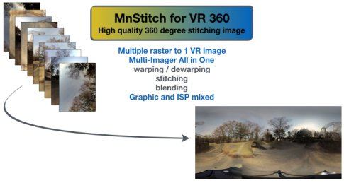 Mn_nH release 360 degree image stitching IP for VR camera SoC