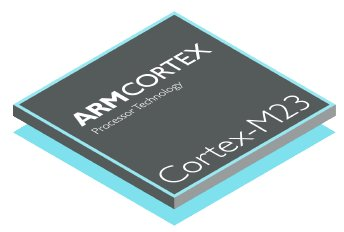Introducing ARM Cortex-M23 and Cortex-M33 Processors with