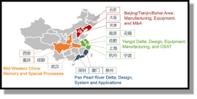China's Semiconductor Fab Capacity to Reach 20 Percent