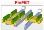 IP And FinFETs At Advanced Nodes