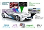 Vivante Announces Expansion of Automotive Market Embedded GPU Leadership