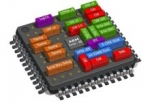 Cypress Unveils the World's Most Flexible One-Chip ARM Cortex-M0 Solution