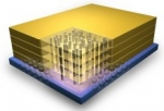 Synopsys Delivers Next-Generation Verification IP for Micron's Hybrid Memory Cube Architecture
