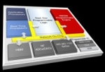 Xilinx Unveils Revolutionary Adaptable Computing Product Category
