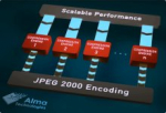 Alma Technologies Announces Availability of a New Ultra-High Throughput JPEG 2000 Encoder IP Core